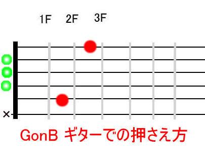 GonB  G/B みたいなコードはなに? オンコード、分数コードについて