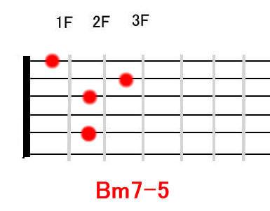 Bm7-5やF#m7-5はどう使うの? フラットファイブを使ったコード